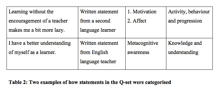 thesis statement for non verbal communication